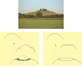 Figure 10: (10a.) One of the Wittenham clumps near Oxford; (10b.) A diagram of the structure created on the mound by the prehistoric embankment; and  (10c.) A cut. It is a transformation of a kind, ...