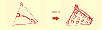 Figure 36: Step 4. The pedestrian spine now has, as its most important latent centers, the areas on either side of it. To