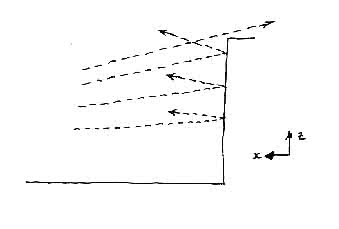 Figure 7. Vertical undifferentiated building surface offers no points of contact above eye level.